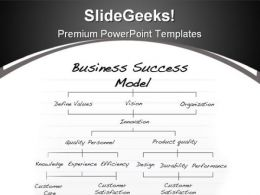 Success Model Business PowerPoint Background And Template 1210