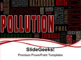 Words Of Pollution Environment PowerPoint Templates And PowerPoint Backgrounds 0211
