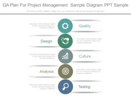 Qa Plan For Project Management Sample Diagram Ppt Sample