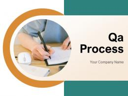 Qa Process Assurance Organization Framework Management Implementation