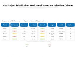 QA Project Prioritization Worksheet Based On Selection Criteria