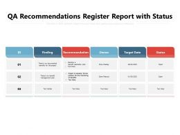 QA Recommendations Register Report With Status