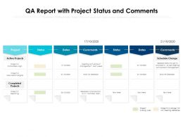QA Report With Project Status And Comments
