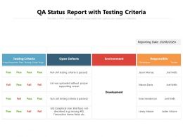 QA Status Report With Testing Criteria