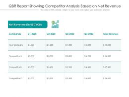 QBR Report Showing Competitor Analysis Based On Net Revenue