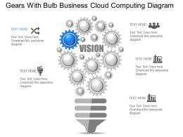 qi Gears With Bulb Business Cloud Computing Diagram Powerpoint Template