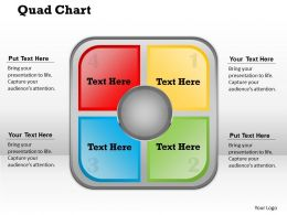 Quad Chart PowerPoint Template Slide