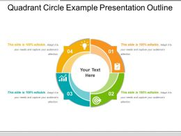 Quadrant Circle Example Presentation Outline