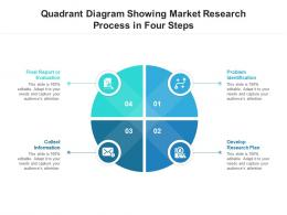 Quadrant Diagram Showing Market Research Process In Four Steps