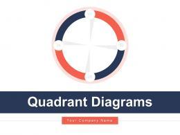 Quadrant Diagrams Brand Marketing Communicate Sales Inventory Method