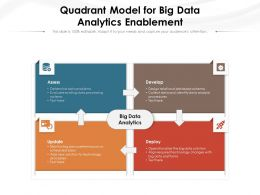 Quadrant Model For Big Data Analytics Enablement