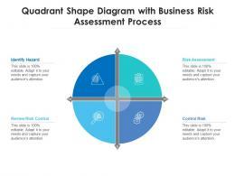 Quadrant Shape Diagram With Business Risk Assessment Process