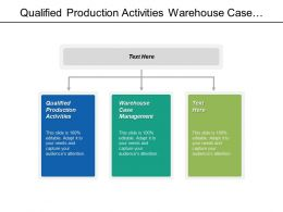 qualified production activities warehouse case management business organizations cpb