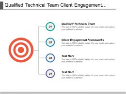 Qualified Technical Team Client Engagement Frameworks Techniques Method