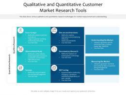 Qualitative And Quantitative Customer Market Research Tools
