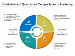 Qualitative And Quantitative Multiple Types Of Marketing