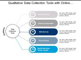 Qualitative Data Collection Tools With Online Forums And Focus Groups