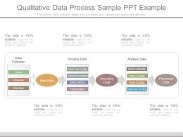 Qualitative Data Process Sample Ppt Example