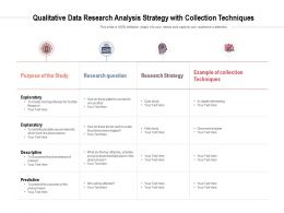 Qualitative Data Research Analysis Strategy With Collection Techniques