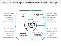 Qualitative Define Topics Describe Provide Evidence Findings Assists Questionnaire