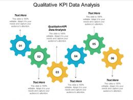 Qualitative KPI Data Analysis Ppt Powerpoint Presentation Layouts Images Cpb