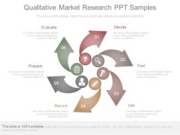 Qualitative Market Research Ppt Samples