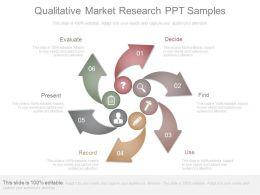 Qualitative Market Research Ppt Samples