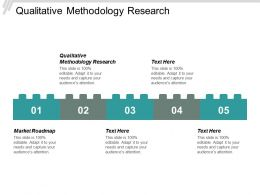 Qualitative Methodology Research Ppt Powerpoint Presentation File Microsoft Cpb