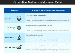 Qualitative Methods And Issues Table