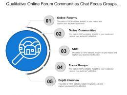 Qualitative Online Forum Communities Chat Focus Groups Depth Interview
