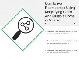 Qualitative Represented Using Magnifying Glass And Multiple Home In Middle
