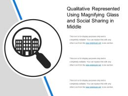 Qualitative Represented Using Magnifying Glass And Social Sharing In Middle