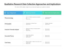 Qualitative Research Data Collection Approaches And Implications