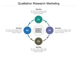Qualitative Research Marketing Ppt Powerpoint Presentation Infographics Graphics Cpb