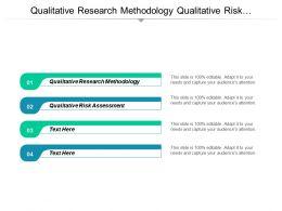 Qualitative Research Methodology Qualitative Risk Assessment Data Flow Diagrams Cpb