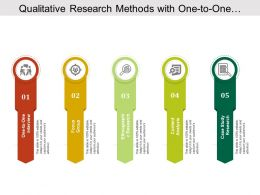 Qualitative Research Methods With One To One Interview And Case Study