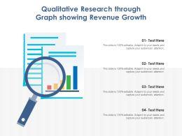 Qualitative Research Through Graph Showing Revenue Growth
