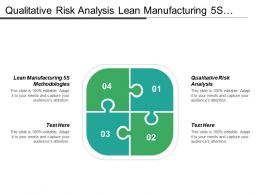 Qualitative Risk Analysis Lean Manufacturing 5s Methodologies Strategies Hr Cpb