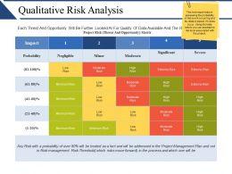 qualitative_risk_analysis_ppt_examples_Slide01
