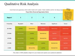 Qualitative Risk Analysis Ppt Powerpoint Presentation File Infographic Template