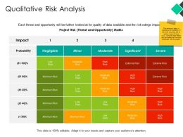 Qualitative Risk Analysis Ppt Powerpoint Presentation Pictures Sample
