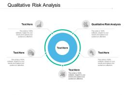 Qualitative Risk Analysis Ppt Powerpoint Presentation Portfolio Icons Cpb