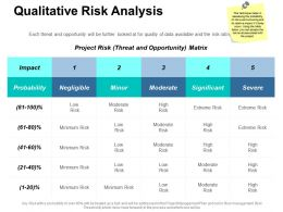 Qualitative Risk Analysis Ppt Summary Background Images