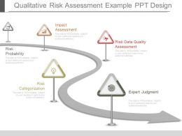 Qualitative Risk Assessment Example Ppt Design