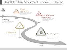 qualitative_risk_assessment_example_ppt_design_Slide01