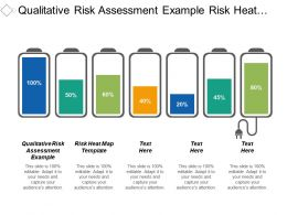 Qualitative Risk Assessment Example Risk Heat Map Template Cpb