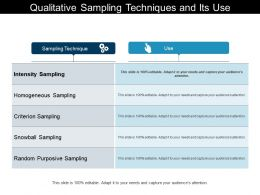 Qualitative Sampling Techniques And Its Use