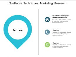 Qualitative Techniques Marketing Research Ppt Powerpoint Presentation Gallery Example Cpb