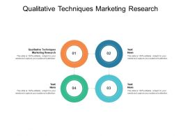 Qualitative Techniques Marketing Research Ppt Powerpoint Styles Cpb