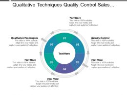 Qualitative Techniques Quality Control Sales Promotion Sales Strategy Cpb